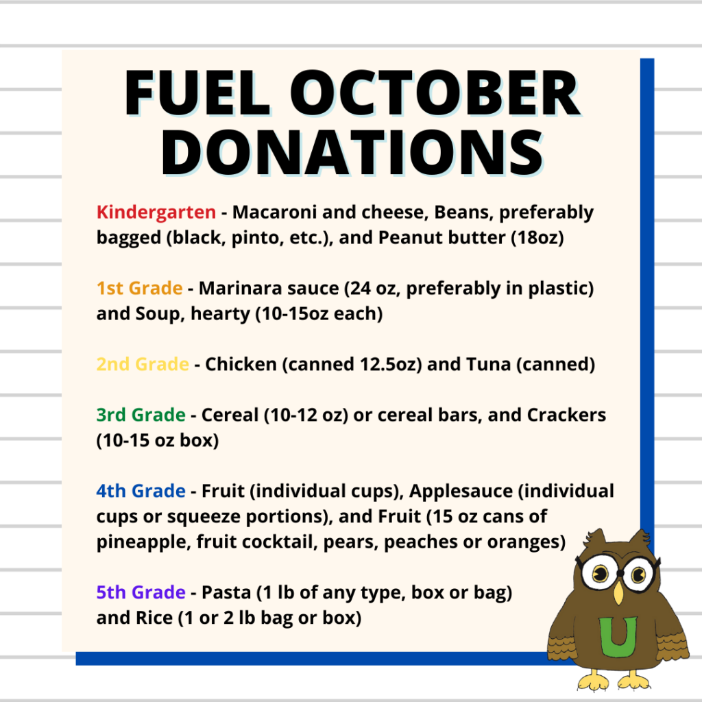 FUEL Food Donation Program - October Donations